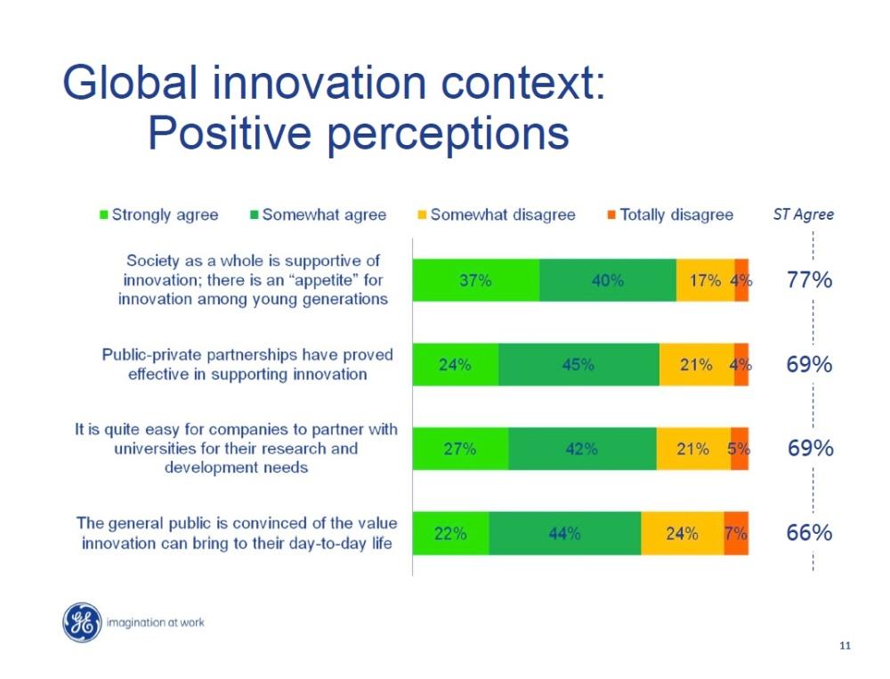 'Capital I' Innovation (Part 1) (1/3)