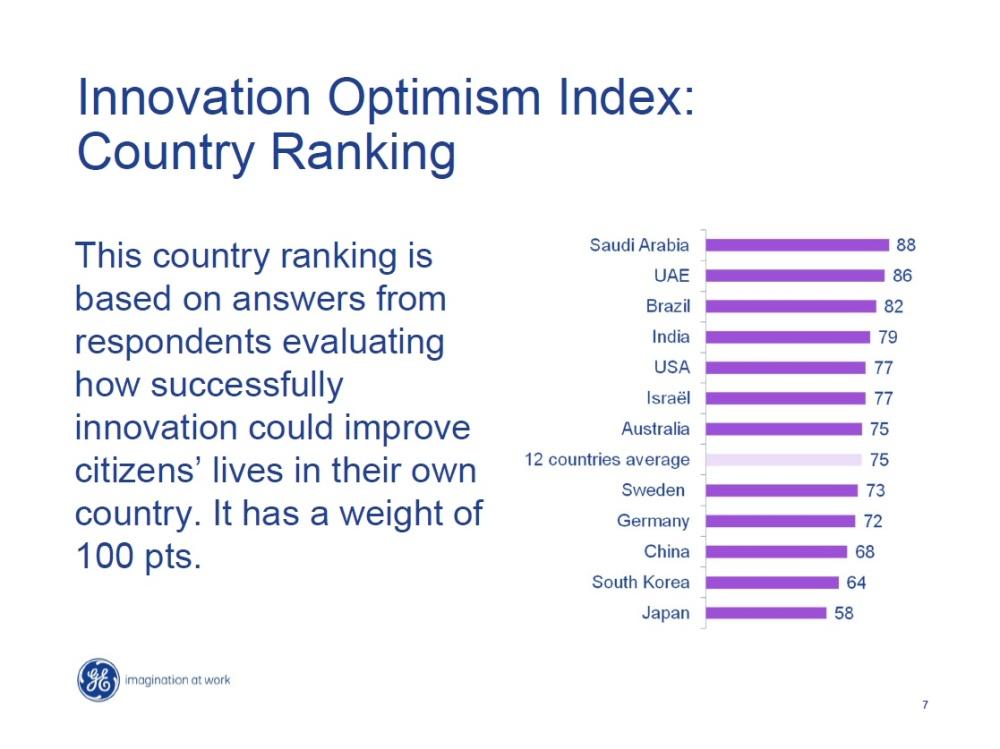 'Capital I' Innovation (Part 1) (2/3)